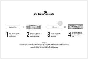 Design composite panel composite a medida